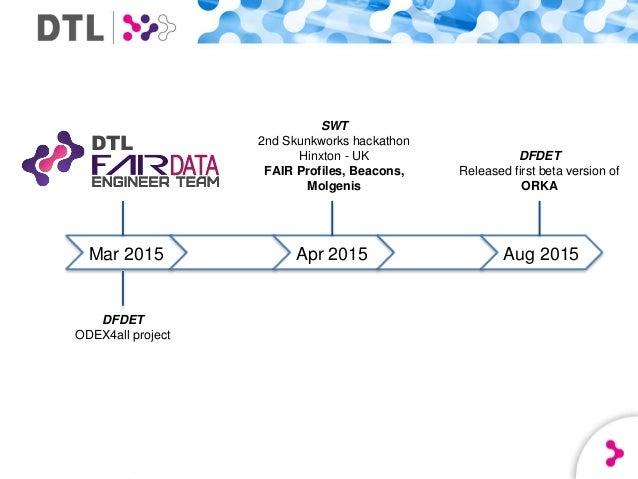 DTL Partners Event - FAIR Data Tech overview - Day 1