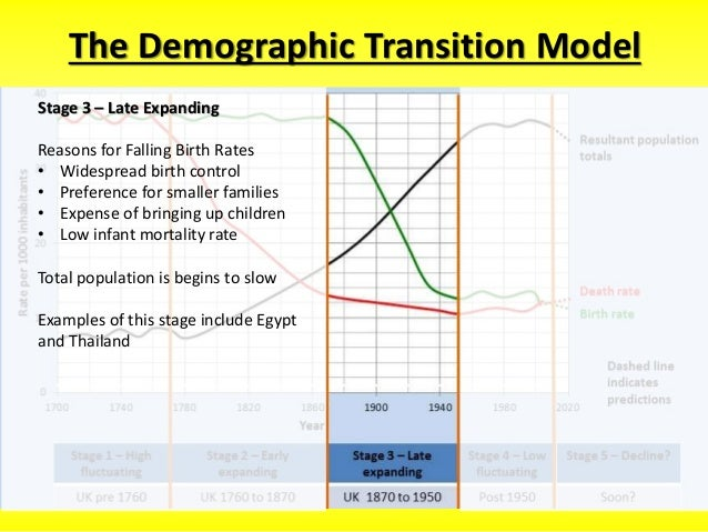 a stage model for transitioning to In the four stage model of transition theory where do we find declining death from social imp so245 at ashworth college.
