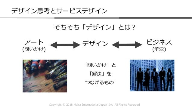 Copyright © 2018 Melsa International Japan ,Inc All Rights Reserved デザイン思考とサービスデザイン そもそも「デザイン」とは? アート (問いかけ) デザイン ビジネス (解決...