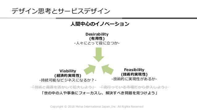 Copyright © 2018 Melsa International Japan ,Inc All Rights Reserved デザイン思考とサービスデザイン 人間中心のイノベーション 「技術と資源を活かして拡大しよう」 「流行っている...
