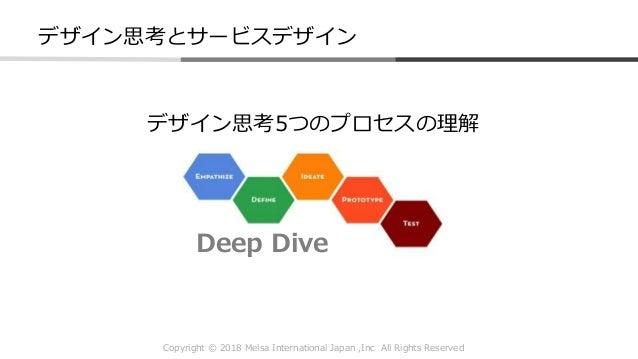 Copyright © 2018 Melsa International Japan ,Inc All Rights Reserved デザイン思考とサービスデザイン デザイン思考5つのプロセスの理解 Deep Dive