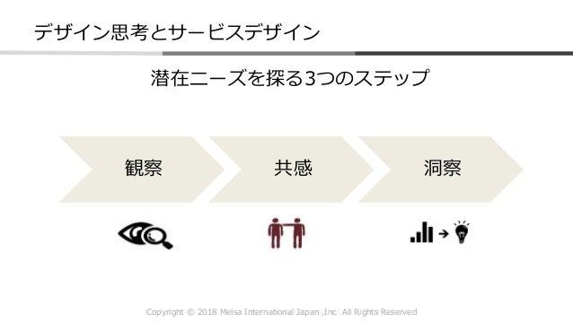 Copyright © 2018 Melsa International Japan ,Inc All Rights Reserved 潜在ニーズを探る3つのステップ デザイン思考とサービスデザイン 観察 共感 洞察