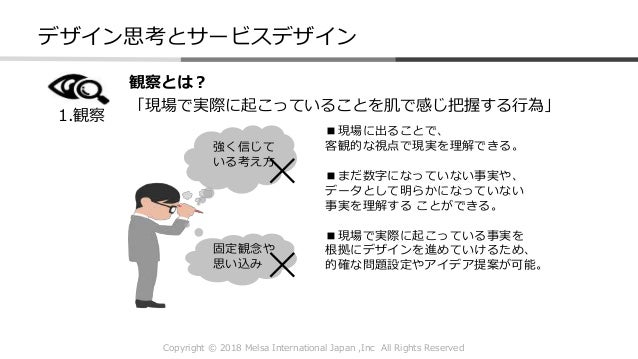 Copyright © 2018 Melsa International Japan ,Inc All Rights Reserved 1.観察 観察とは? 「現場で実際に起こっていることを肌で感じ把握する行為」 強く信じて いる考え方 固...