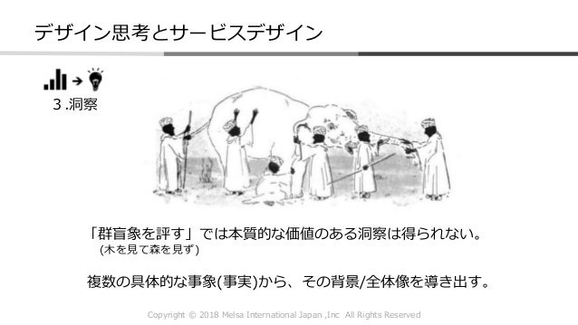Copyright © 2018 Melsa International Japan ,Inc All Rights Reserved 3.洞察 デザイン思考とサービスデザイン 「群盲象を評す」では本質的な価値のある洞察は得られない。 (木を見...