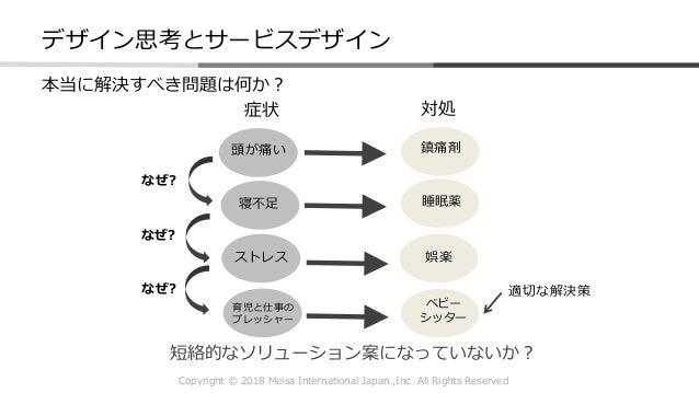 Copyright © 2018 Melsa International Japan ,Inc All Rights Reserved デザイン思考とサービスデザイン 本当に解決すべき問題は何か? 頭が痛い 鎮痛剤 なぜ? なぜ? なぜ? 症状...