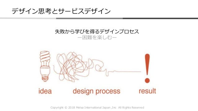 Copyright © 2018 Melsa International Japan ,Inc All Rights Reserved 失敗から学びを得るデザインプロセス ー困難を楽しむー デザイン思考とサービスデザイン