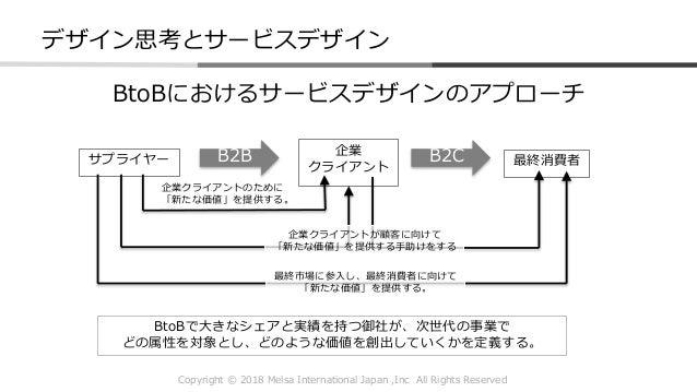 Copyright © 2018 Melsa International Japan ,Inc All Rights Reserved BtoBにおけるサービスデザインのアプローチ B2B B2C企業 クライアント サプライヤー 最終消費者 企...