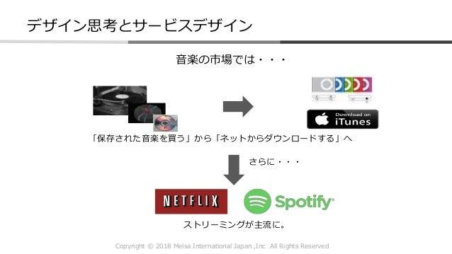 Copyright © 2018 Melsa International Japan ,Inc All Rights Reserved デザイン思考とサービスデザイン 音楽の市場では・・・ 「保存された音楽を買う」から「ネットからダウンロードす...
