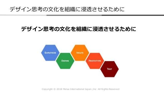 Copyright © 2018 Melsa International Japan ,Inc All Rights Reserved デザイン思考の文化を組織に浸透させるために デザイン思考の文化を組織に浸透させるために