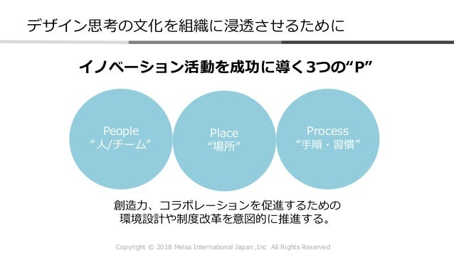 "Copyright © 2018 Melsa International Japan ,Inc All Rights Reserved デザイン思考の文化を組織に浸透させるために イノベーション活動を成功に導く3つの""P"" People ""人/..."