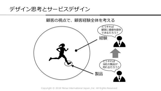 Copyright © 2018 Melsa International Japan ,Inc All Rights Reserved 顧客の視点で、顧客経験全体を考える 製品 経験 どうすれば 当社の製品が 売れるだろう? どうすれば 顧客に...
