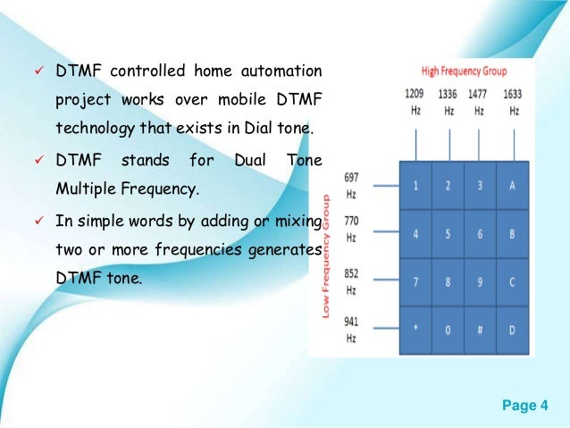 DTMF based home automation without using Microcontroller