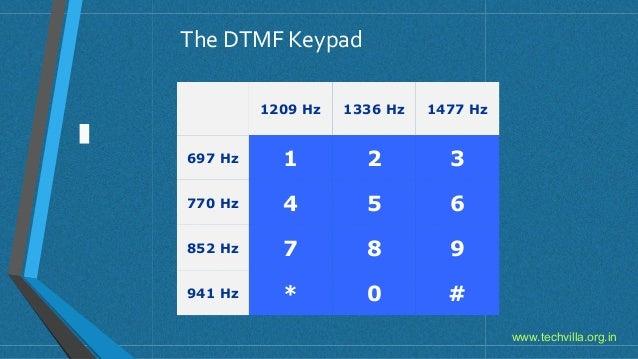 DTMF Part-8