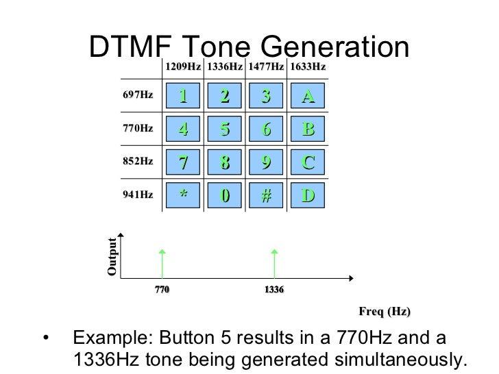 Dtmf signaling
