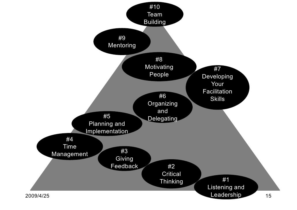 7 steps of critical thinking International journal of business and social science vol 2 no 24 [special issue – december 2011] 174 the critical thinking teaching methods in nursing students.
