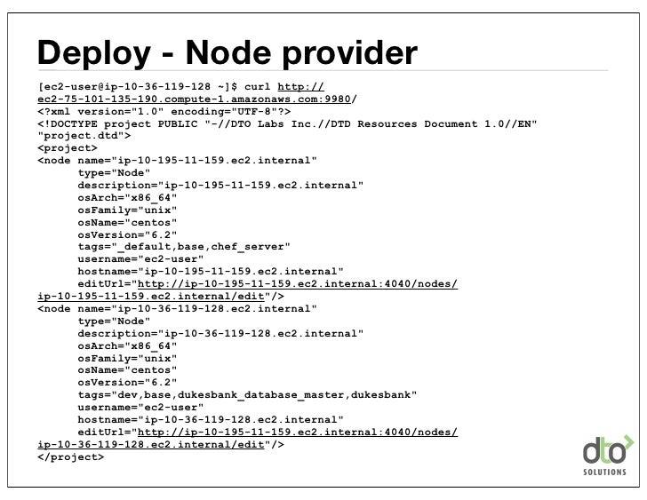 Deploy - Node provider[ec2-user@ip-10-36-119-128 ~]$ curl http://ec2-75-101-135-190.compute-1.amazonaws.com:9980/<?xml ver...