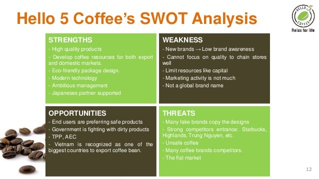 trung nguyen cafe swot G7 coffee of trung nguyen group marketing essay table of contents here is the swot analysis for g7 coffee of trung nguyen group in the international market: s.