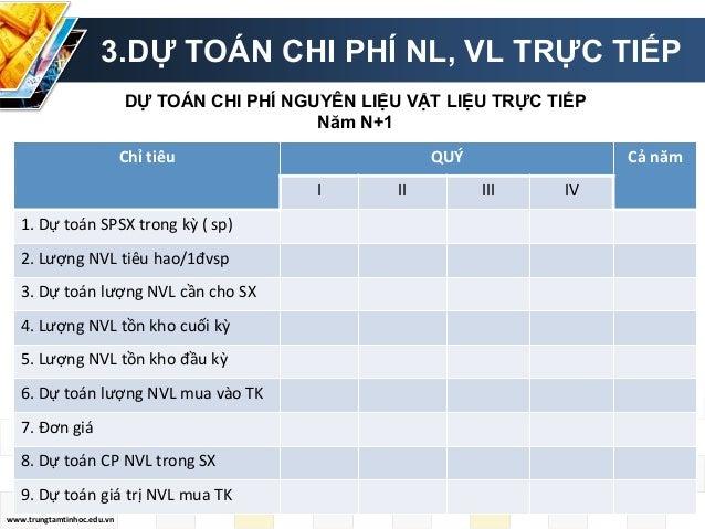 www.trungtamtinhoc.edu.vn 3.DỰ TOÁN CHI PHÍ NL, VL TRỰC TIẾP Chỉ tiêu QUÝ Cả năm I II III IV 1. Dự toán SPSX trong kỳ ( sp...