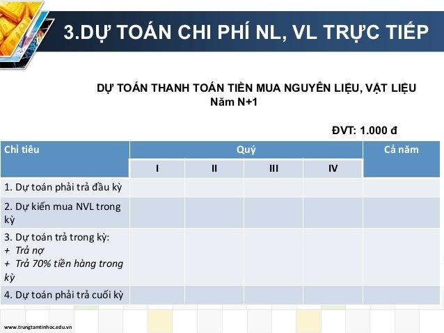 www.trungtamtinhoc.edu.vn 3.DỰ TOÁN CHI PHÍ NL, VL TRỰC TIẾP Chỉ tiêu Quý Cả năm I II III IV 1. Dự toán phải trả đầu kỳ 2....