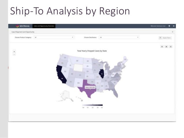 Ship-To Analysis by Region