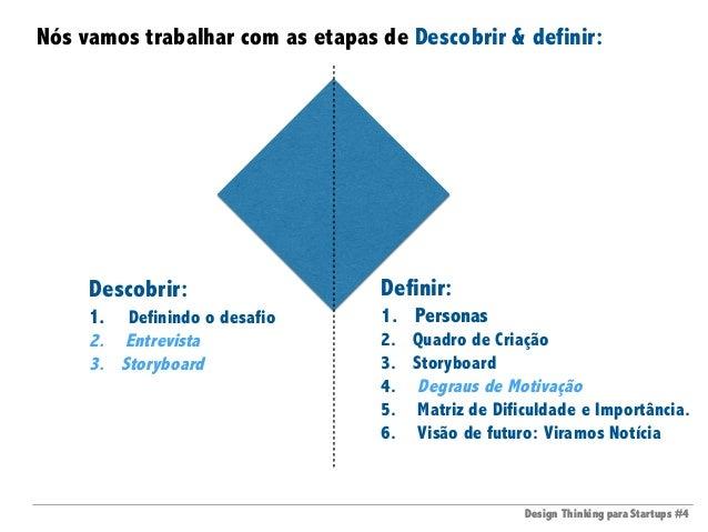 Design Thinking para Startups #4Design Thinking para Startups #4 Descobrir & definir:Nós vamos trabalhar com as etapas de ...
