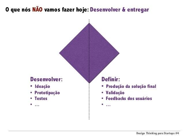 Design Thinking para Startups #4Design Thinking para Startups #4 O que nós NÃO vamos fazer hoje: Desenvolver & entregar De...