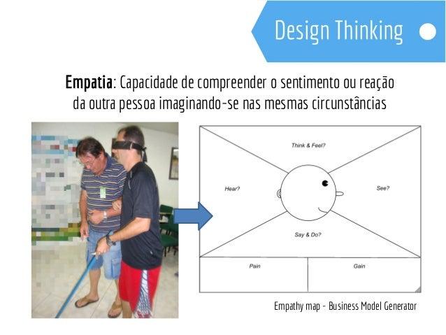 IDEO Design process