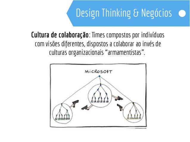 A empatia, experimentação e colaboração não saem de  moda.  Ter uma visão abrangente e projetar experiências  marcantes ao...