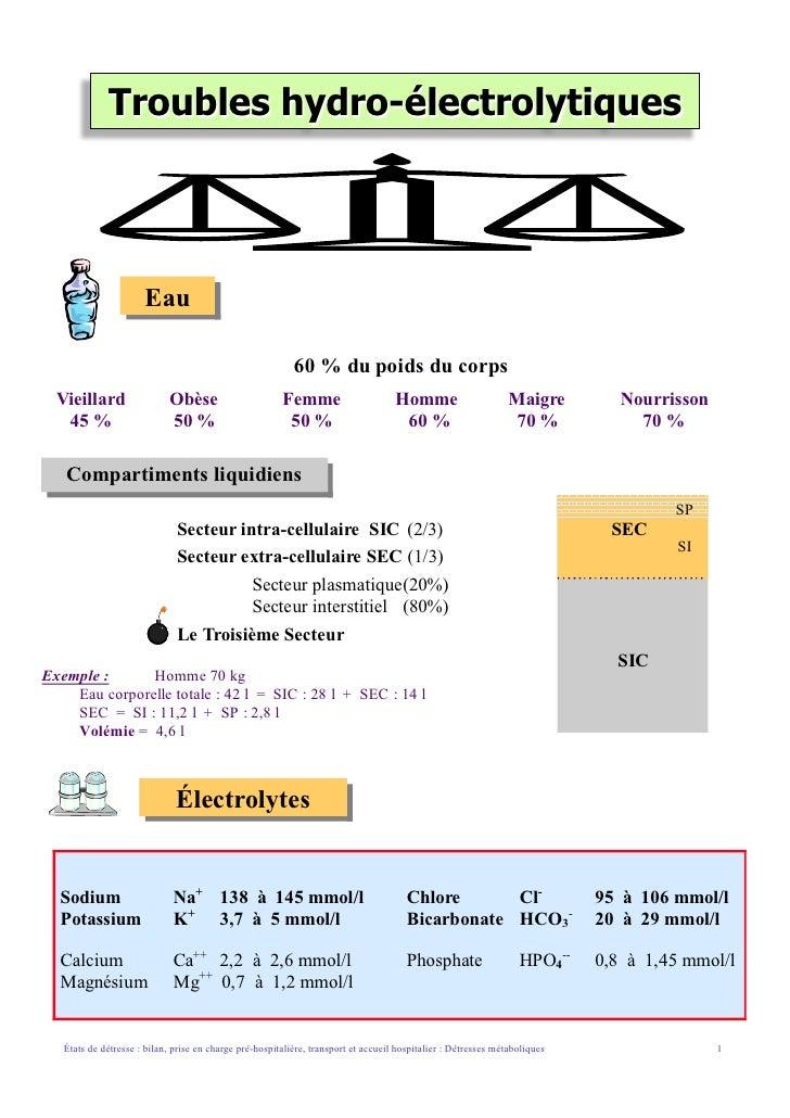 Troubles hydro-électrolytiques                      Eau                                                           60 % du ...