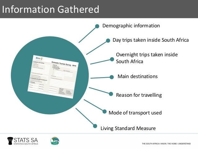 south african tourism statistics 2015 pdf