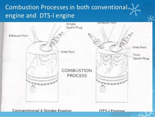 Combustion Processes in both conventional  engine and DTS-I engine