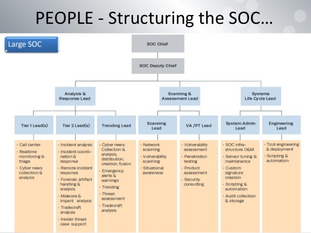 simple executive summary