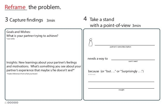 Design Thinking Wallet Worksheets