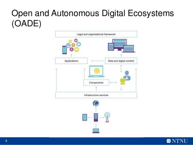 3 Open and Autonomous Digital Ecosystems (OADE)