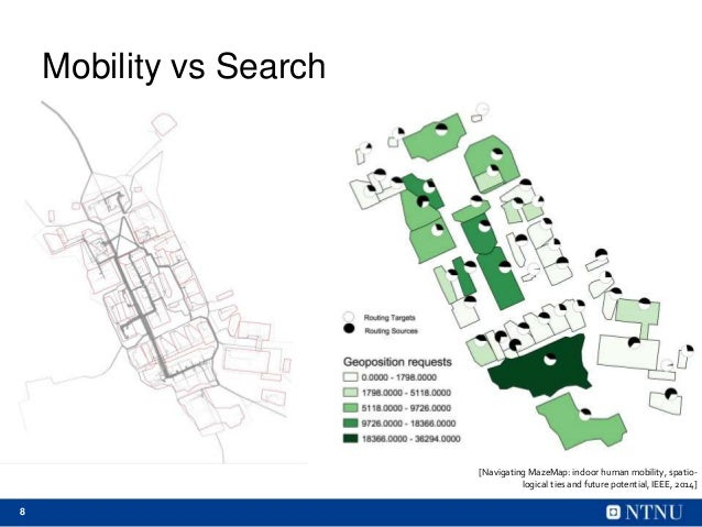 8 Mobility vs Search [Navigating MazeMap: indoor human mobility, spatio- logical ties and future potential, IEEE, 2014]