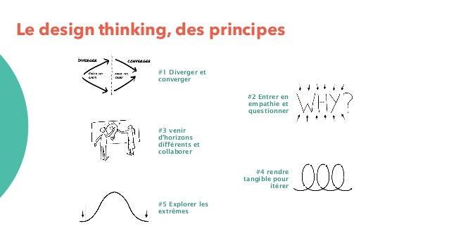 Le design thinking, des principes #1 Diverger et converger #3 venir d'horizons différents et collaborer #5 Explorer les ex...