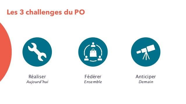 Les 3 challenges du PO Réaliser Aujourd'hui Anticiper Demain Fédérer Ensemble