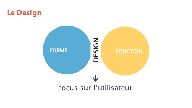 Le Design FORME FONCTION DESIGN ê focus sur l'utilisateur