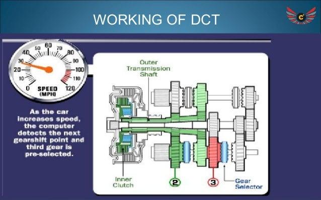 Dual Clutch Transmission >> Dual Clutch Transmission
