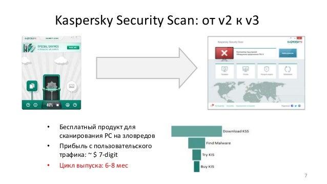 Kaspersky Security Scan: от v2 к v3 • Бесплатный продукт для сканирования PC на зловредов • Прибыль с пользовательского тр...