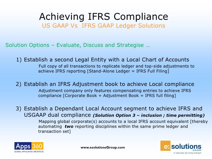 to achieve shariah compliance transactions need Shariah compliance comprehension in association with ifi interpretation and accountability conception moreover in order to achieve competitive advantage, designing and implementing.