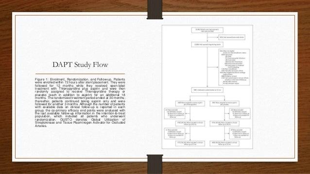EVOLVE Short DAPT Study - Full Text View - ClinicalTrials.gov