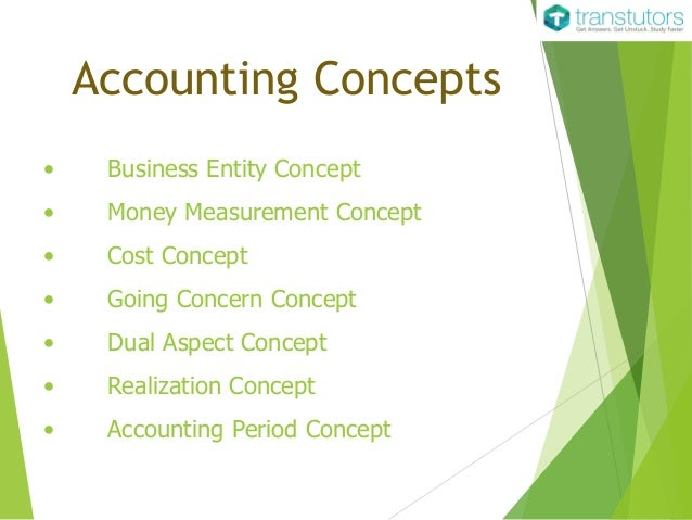 Dual Aspect Concept | Accounting