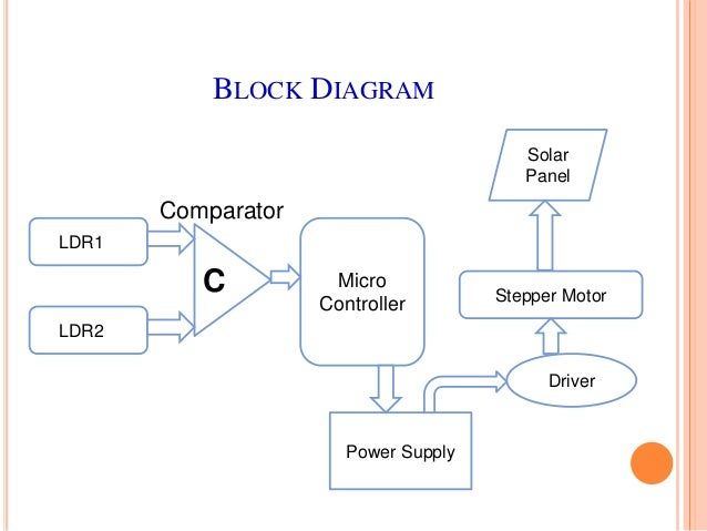 dual axis solar tracking system using microcontroller 9 638?cb=1425546023 dual axis solar tracking system using microcontroller