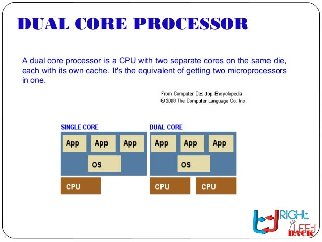 what is the meaning of dual core processor