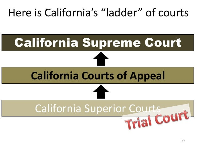 california court system Courts in california include the three courts of california's state court system, four federal district courts, and the united states court of appeals for the ninth circuit, which is based in san francisco.