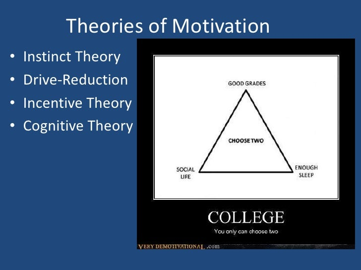 Dual credit psychology notes chapter 12 - motivation and