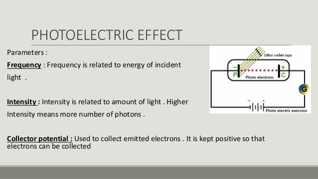 Equation Of Dual Nature Of Light