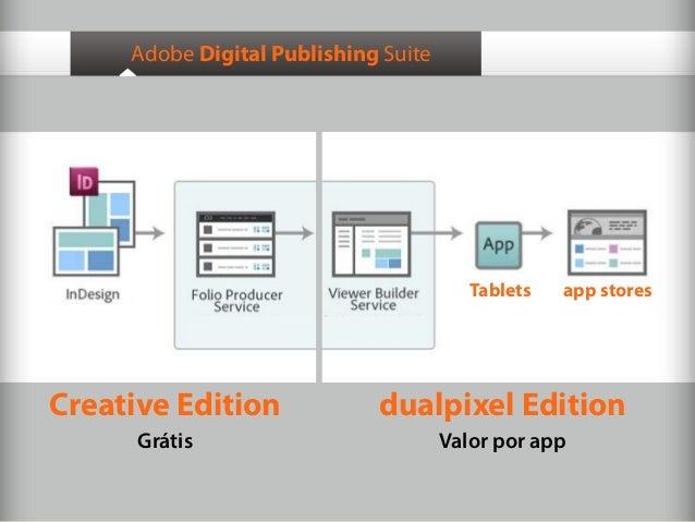 2014 dualpixel adobe digital publishing suite for Adobe digital publishing suite pricing