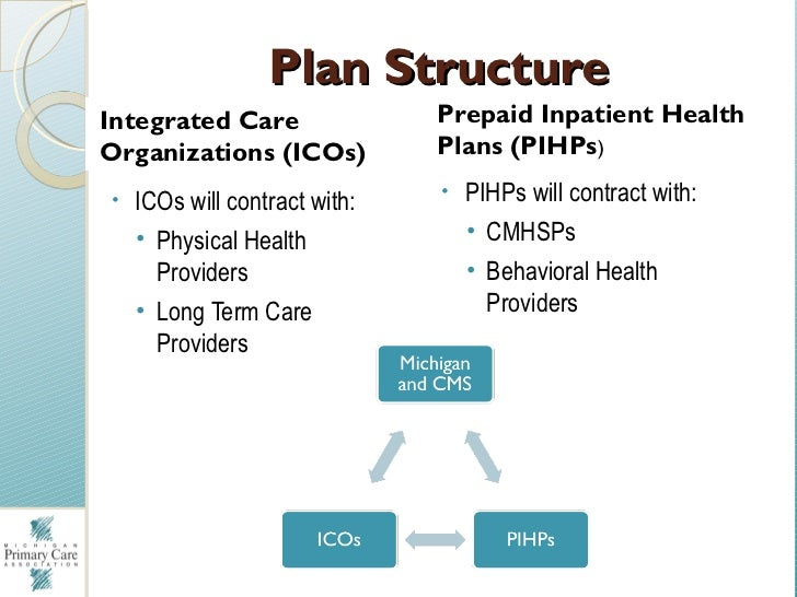 Michigan's Integrated Care Plan For People Who Are